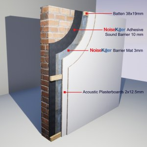 deluxe soundproofing system