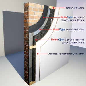deluxe plus soundproofing system